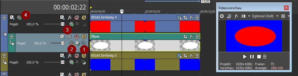 Beispiel für ein Compositing aus drei Tracks in Vegas Pro 15